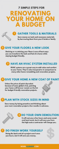 Tips For Renovating Your Home On A Budget